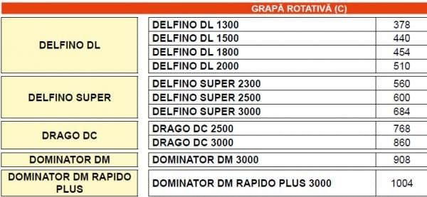 Grapa rotativa COMPAGNA – Maschio Gaspardo