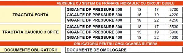 Semanatoare pneumatica pentru cereale GIGANTE DP PRESSURE – Maschio Gaspardo