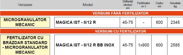 Semanatoare pneumatica de precizie pentru plante prasitoare MAGICA 8/12 ISOTRONIC – Maschio Gaspardo