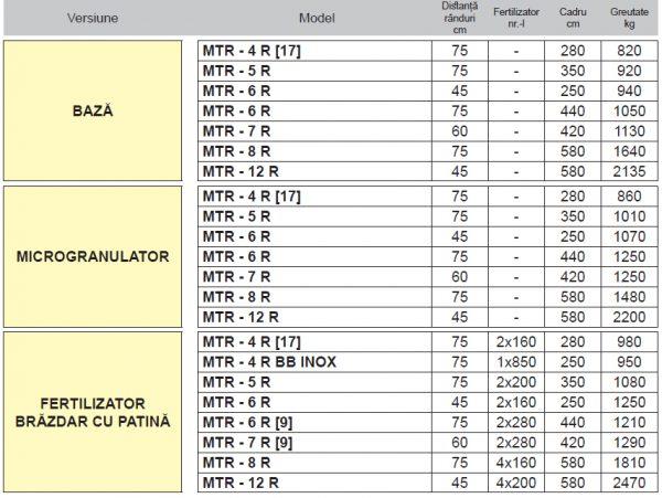 Semanatoare pneumatica de precizie pentru plante prasitoare MTR – Maschio Gaspardo