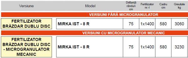 Semanatoare pneumatica de precizie pentru plante prasitoare Mirka Isotronic – MASCHIO GASPARDO