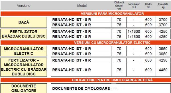 Semanatoare pneumatica de precizie pentru plante prasitoare RENATA HD ISOTRONIC – Maschio Gaspardo