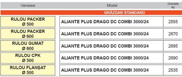 Semanatoare combinata ALIANTE PLUS DRAGO DC COMBI  – Maschio Gaspardo