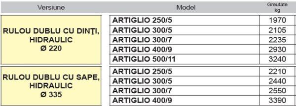 Scarificator ARTIGLIO (cadru fix) – Maschio Gaspardo