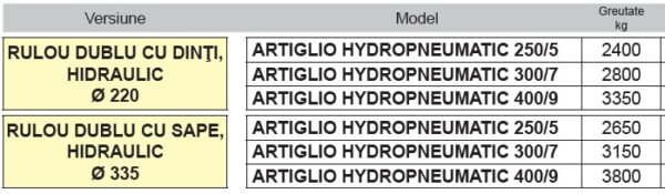 artiglio hydropneumatic2