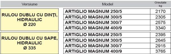 Scarificator ARTIGLIO MAGNUM – Maschio Gaspardo