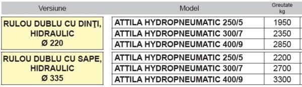attila hydropneumatic2