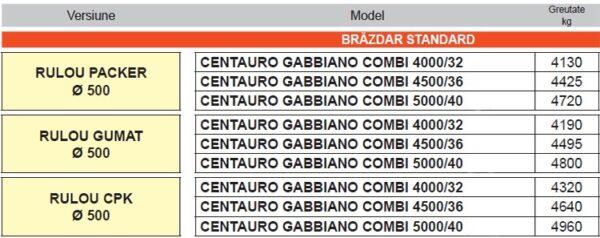 centauro gabbiano3