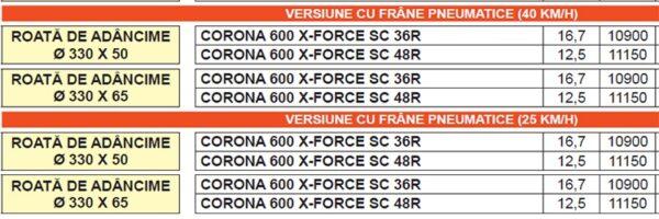 corona x force sc2
