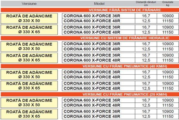 corona x force2 1