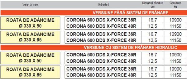 corona x force3