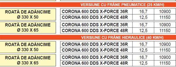 corona x force4