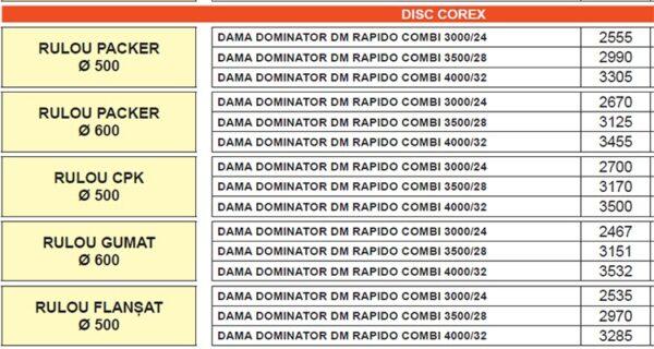 Grapa rotativa combinata cu semanatoare pentru cereale DAMA ISOBUS DM RAPIDO COMBI 2- Maschio Gaspardo