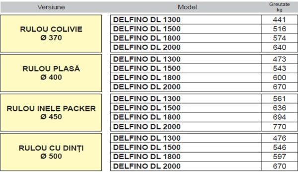 delfino dl 1