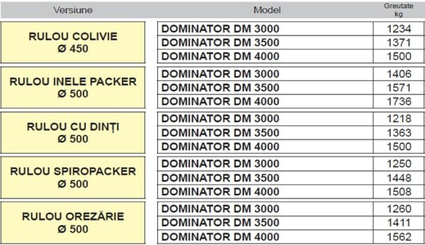 dominator dm 1