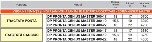 dp pronta genius master3