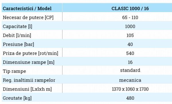 Masina de erbicidat purtata CLASIC 1000/16 – Mecanica Ceahlau