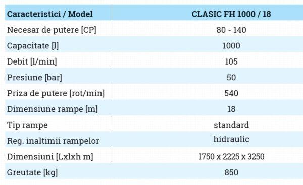 Masina de erbicidat purtata CLASIC FH 1000/18 – Mecanica Ceahlau