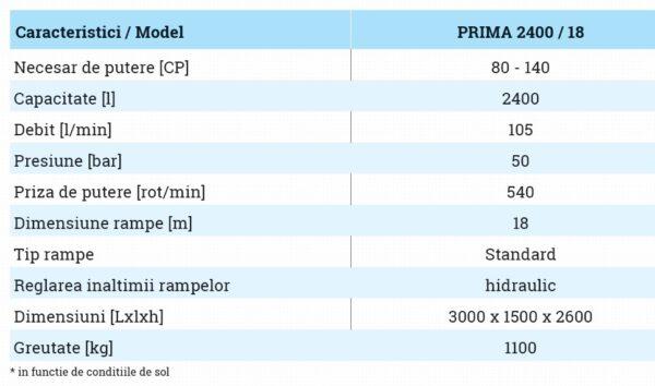 Masina de erbicidat tractata PRIMA 2400/18 – Mecanica Ceahlau