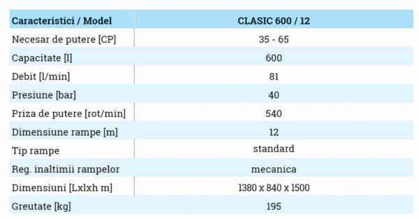 Masina de erbicidat purtata CLASIC 600/12 – Mecanica Ceahlau