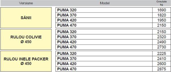 freza puma1