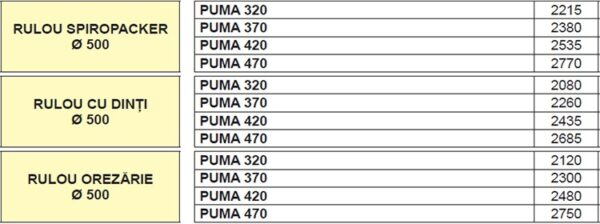 freza puma2