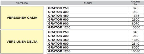 grator3