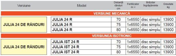 Semanatoare pneumatica de precizie pentru plante prasitoare JULIA – Maschio Gaspardo