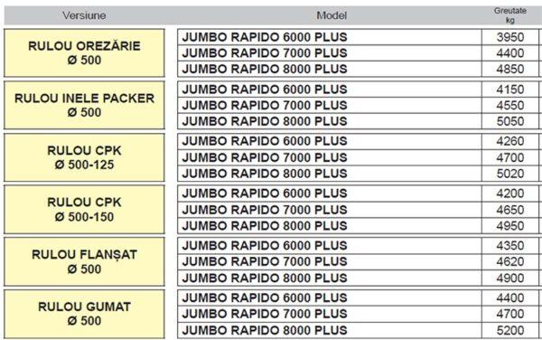 jumbo rapido plus1