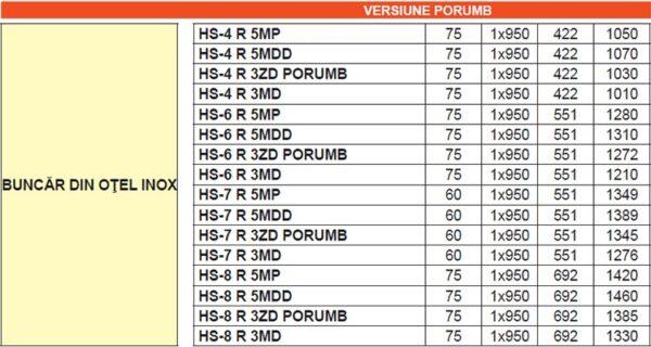 masina de fertilizat hs inox3