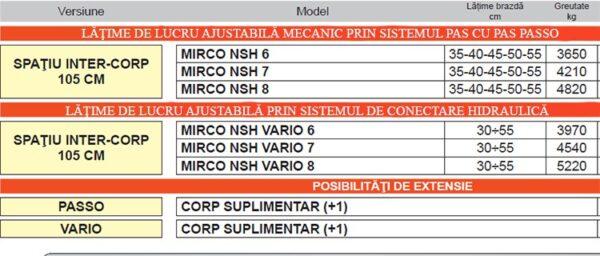 Plug semi-purtat MIRCO NSH – Maschio Gaspardo