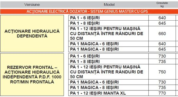 pa1 rezervor frontal fertilizator2