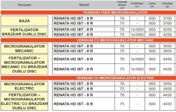 ranata hd isotronic3
