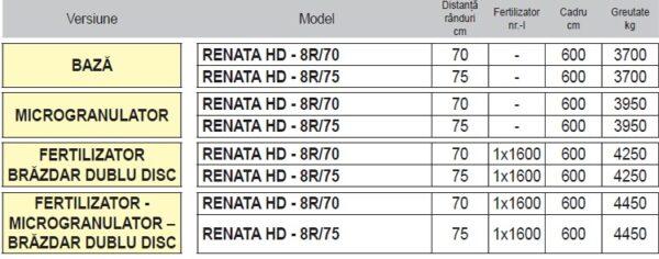 Semanatoare pneumatica de precizie pentru plante prasitoare RENATA HD – Maschio Gaspardo