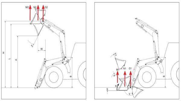 Incarcator frontal FZ 45 – STOLL