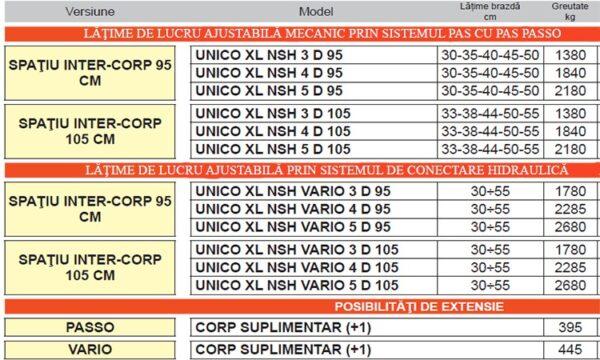 unco xl nsh3