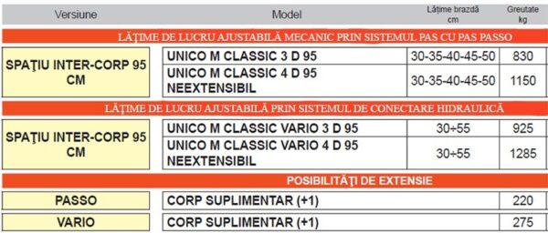 unico m classic3
