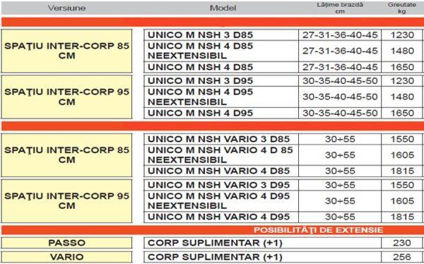 unico m nsh3