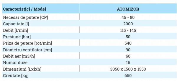 Atomizor tractat, capacitate 2000 l – Mecanica Ceahlau