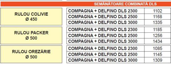 Grapa rotativa COMPAGNA DELFINO – Maschio Gaspardo