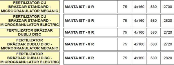 Semanatoare pneumatica de precizie pentru plante prasitoare MANTA ISOTRONIC – Maschio Gaspardo