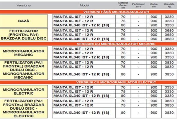 Semanatoare pneumatica de precizie pentru plante prasitoare MANTA XL ISOTRONIC – Maschio Gaspardo