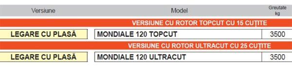 Presa baloti rotunzi MONDIALE 120 – Maschio Gaspardo