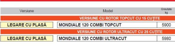 Presa baloti rotunzi MONDIALE 120 COMBI – Maschio Gaspardo