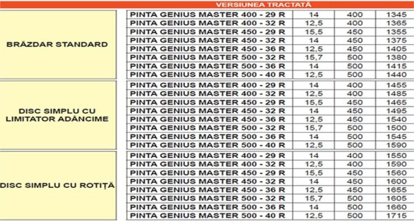 Semanatoare pneumatica pentru cereale PINTA GENIUS MASTER- Maschio Gaspardo
