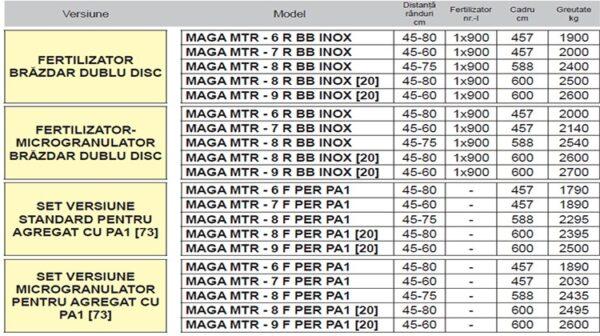 Semanatoare pneumatica de precizie pentru plante prasitoare MAGA MTR – Maschio Gaspardo