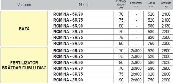 Semanatoare pneumatica de precizie pentru plante prasitoare ROMINA – Maschio Gaspardo