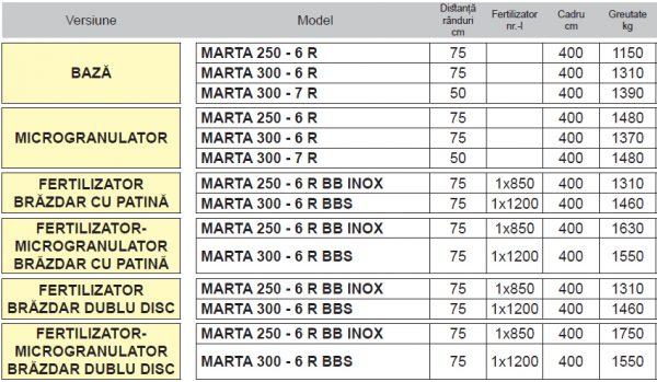 Semanatoare pneumatica de precizie purtata MARTA – Maschio Gaspardo
