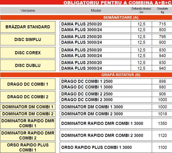Grapa rotativa combinata cu semanatoare pentru cereale DAMA PLUS – Maschio Gaspardo