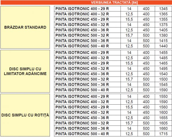Semanatoare pneumatica pentru cereale PINTA ISOTRONIC- Maschio Gaspardo